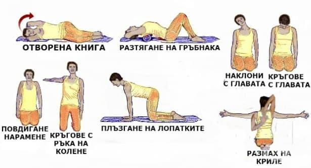 Изпитани трикове срещу болка във врата и раменете - изображение
