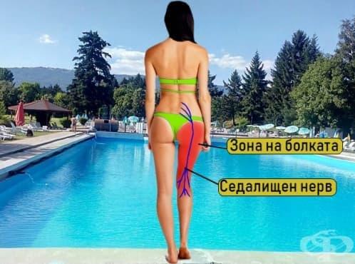 8 йога пози срещу болките по хода на седалищния нерв - изображение