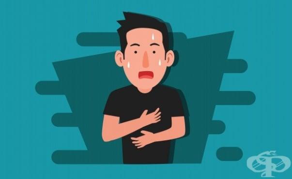 Психогенна диспнея - изображение