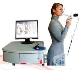 Функционални белодробни изследвания - изображение