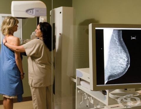 Мамография - изображение