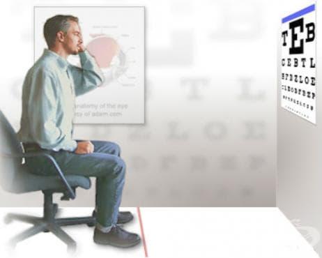 Тест за зрителна острота - изображение
