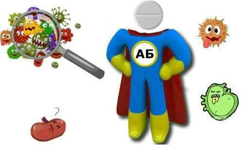 Антибиотици - изображение