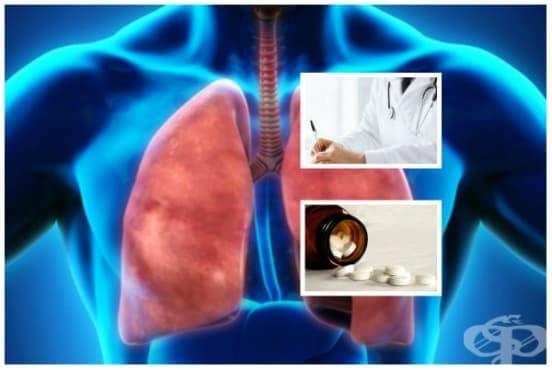 Лечение с теофилин - изображение