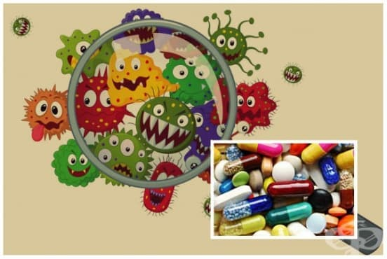 Антимикробни вещества - изображение