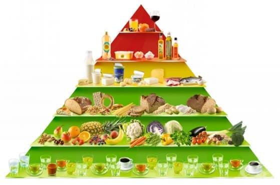Балансиран хранителен режим - изображение