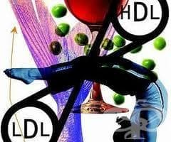 Контрол на холестерола - изображение