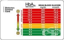 Гликиран хемоглобин (HbA1c)