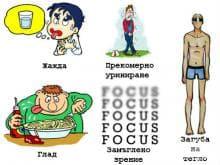 Симптоми и признаци при диабет